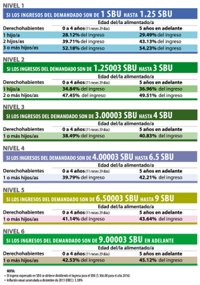 tabla-pensiones-alimenticias-2017